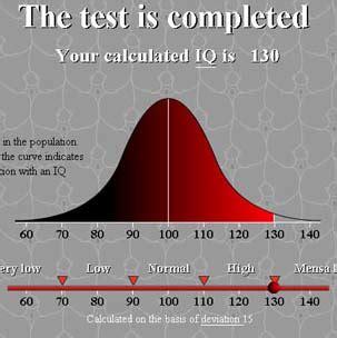 risultato test calcola il tuo quoziente d intelligenza geek24ore