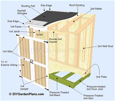 build  storage shed shed plans easy  follow