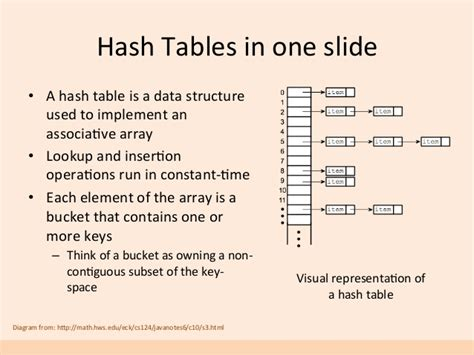 Hash Table Implementation implementing a distributed hash table with scala and