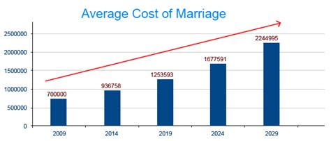 average house insurance cost average cost for house insurance 28 images average payment for car insurance how