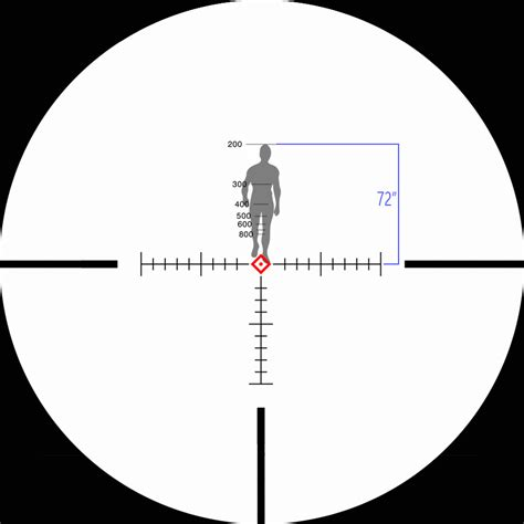printable 200 yard rifle targets new swfa ss 1 4x24 page 1 ar15 com