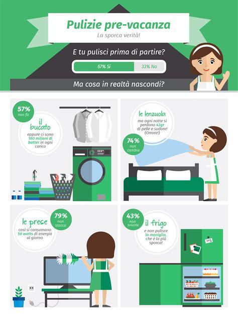 Consigli Per Pulire Casa by Come Pulire La Casa Prima Di Andare In Vacanza Donna