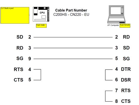 omron plc cable wiring diagram wiring diagram