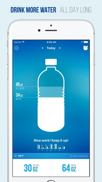 ios 9 hydration waterlogged daily hydration tracker on the app store