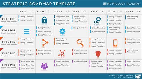 technology roadmap template best photos of technology road map