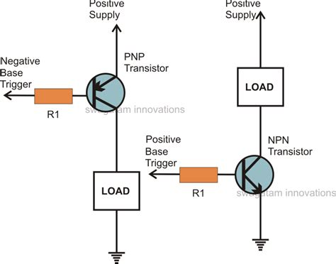 circuit diagram of npn transistor how to understand and use transistors in circuits