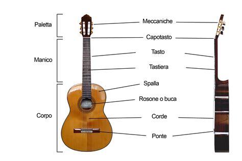 lettere delle corde della chitarra lezione 1 le parti della chitarra classica mondo della