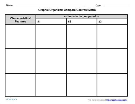 comparison graphic organizer template graphic organizer compare and contrast mayamokacomm
