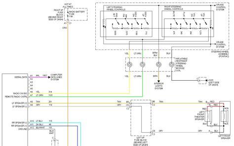 oldsmobile alero 2002 radio wiring diagram wiring diagram and schematics astounding oldsmobile alero stereo wiring diagrams