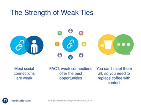 nudge social selling the strength of weak ties