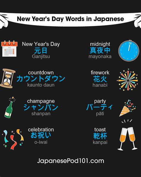 new year in japanese language learn japanese
