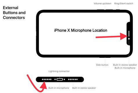 how to test iphone microphone where is iphone microphone located all models