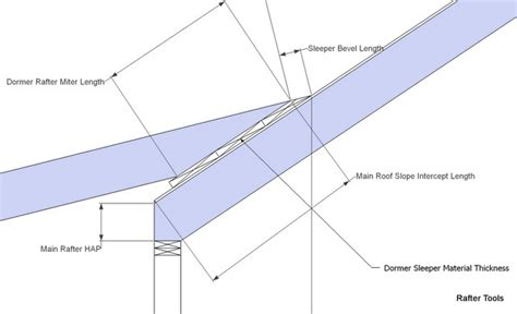 Shed Dormer Roof Pitch Rafter Tools For Android Apps Dormer Shed Roof Rafter