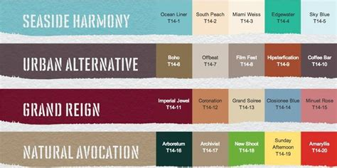 popular paint colors 2014 hwp insurance