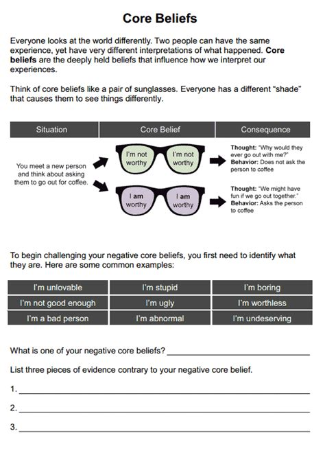 pattern behavior in spanish core beliefs worksheet therapist aid