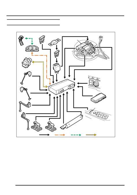 range rover l322 air suspension wiring diagram wiring