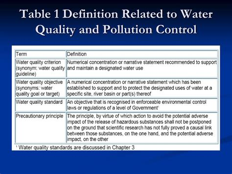 Tabling Definition by Ppt Water Quality Assessment And Pollution Powerpoint Presentation Id 766471
