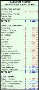 Condo Association Budget Template Hoa Cost Management Budget Reserve Study Hoa Dues Cash