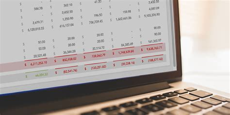 3 essential financial reports for your small business