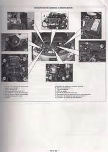 Peugeot 207 Repair Manual Peugeot 207 Manual