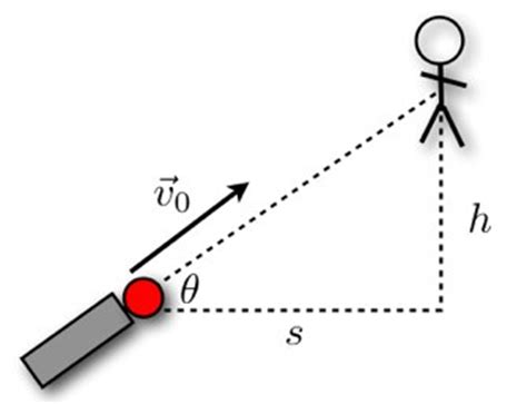dot diagram physics happy g day dot physics