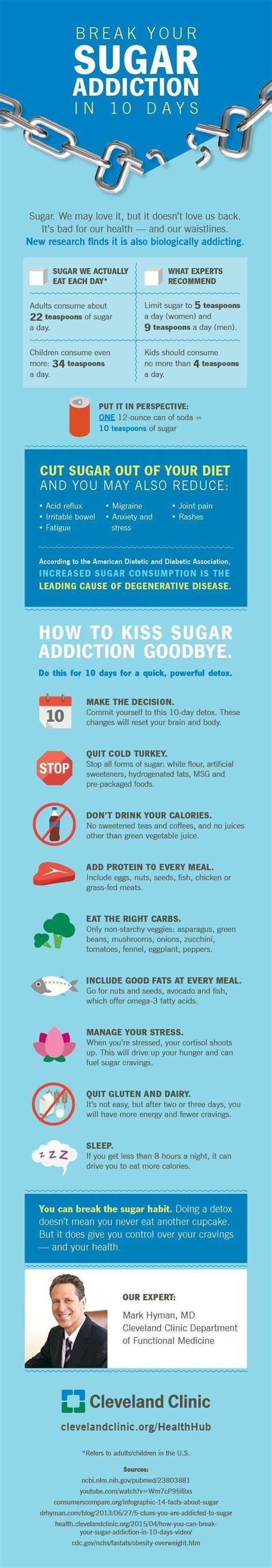 Cleveland Clinic 10 Day Sugar Detox by Best 10 Food Ideas On Bulking Diet