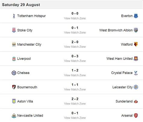 epl table fixtures results premier league table results and remaining fixtures