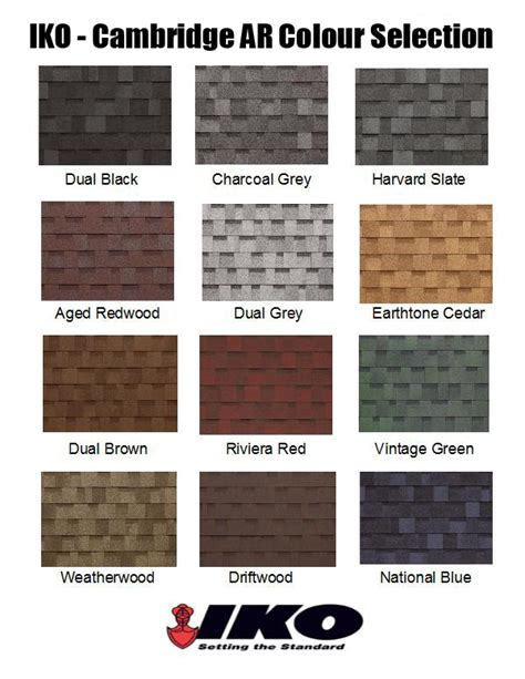 iko shingles colors superior quality you can trust iko 174 manufacturing pnw