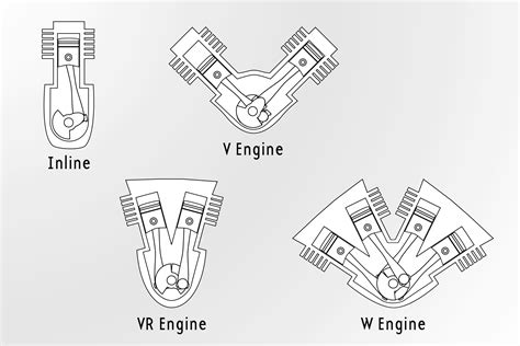 Car Types Engines by Engineering Of Fame The Volkswagen W Engine And