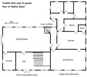 Medieval Manor House Floor Plan Medieval Manor House Floor Plan Car Interior Design