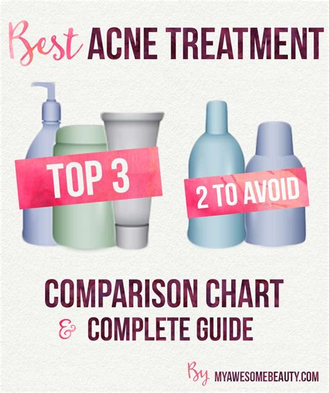 best acne treatment best acne treatment comparison chart and complete guide