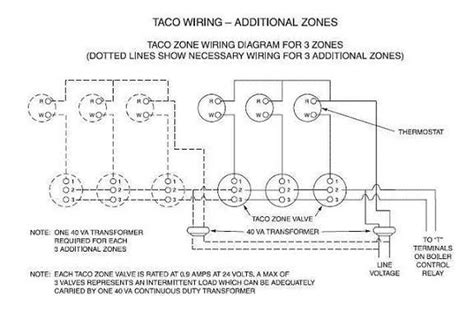 taco zone valves wiring diagram 3 wire taco 571 zone