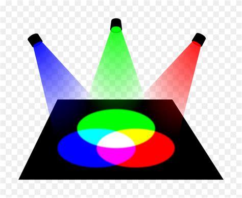 additive color wheel additive color rgb color model color wheel subtractive