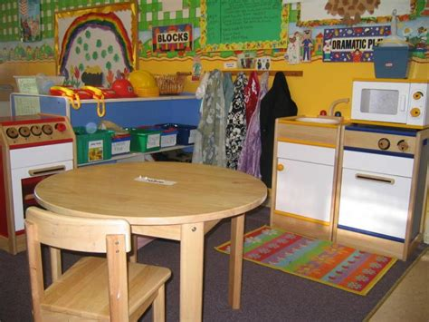 themes for dramatic play center preschool dramatic play center imaginative play drama