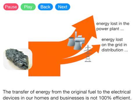 Energy Transfers 1 1 2 1 energy transfers efficiency by rgeorge15