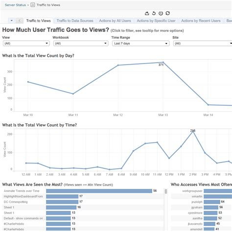 blogger view count blogger view count v9 0 admin views