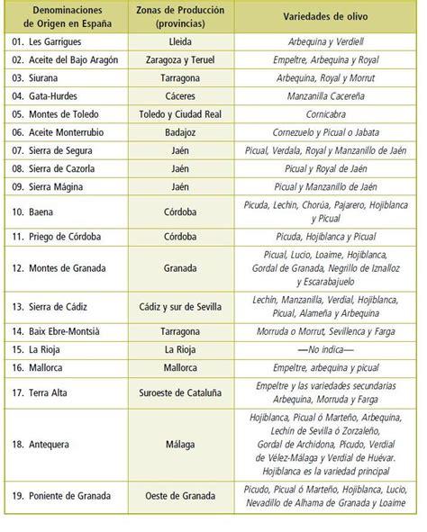 tabla de retenciones 2016 colombia download pdf tabla de iva 2016 colombia tablas arl 2016 tabla arl 2016