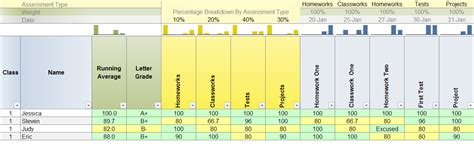 Best Free Excel Gradebook Templates For Teachers Excel Grading Template