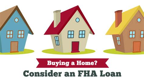 how important is my credit score for an fha home loan