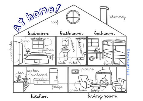 at home vocabulary