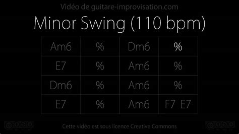 minor swing backing minor swing 110 bpm backing track chords chordify