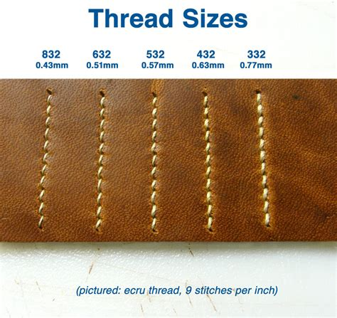 Upholstery Sewing Needles How To Choose The Best Thread For Finer Leather Work
