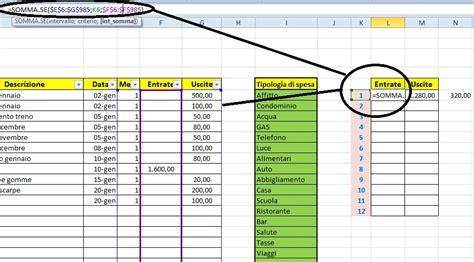 Calendario Di Budget Excel Easy Excel Facile Comment Faire Un Budget Des