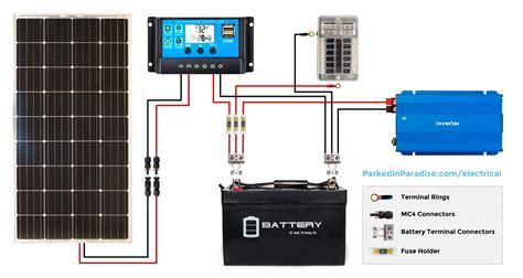 solar panel calculator  diy wiring diagrams  rv