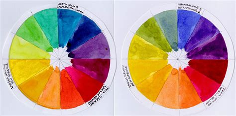 mixing greens color wheel references creative color