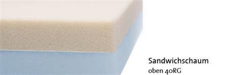 matratzen schaumstoff matratzen individuelle kaltschaummatratzen schaumstoff
