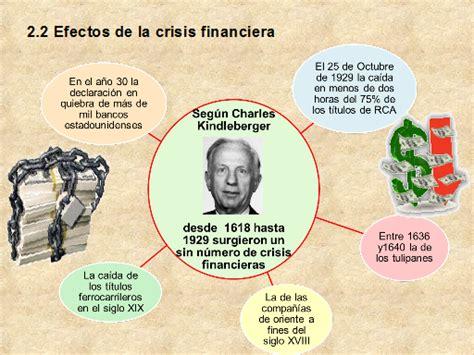 el colapso de la la crisis financiera monografias com