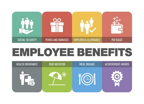 If Employer Doesnt Want To Pay For Mba by What Makes Employee Benefit Packages Great Thorpebenefits