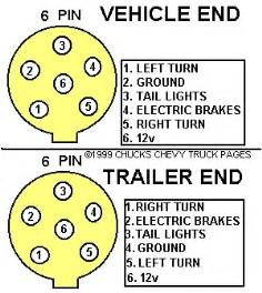 end trailer wiring harness for truck get free image about wiring diagram