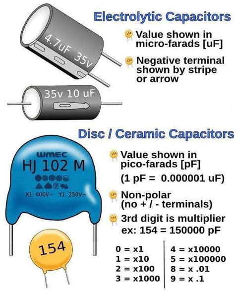 capacitor lookup capacitor value codes check more at http blackboxs ru category cooking electronics